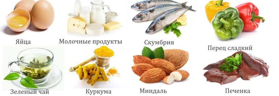 Спортивное питание при заболеваниях суставов